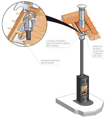 Conduit de chemin e pour maison individuelle - Installer une grille d aeration dans un mur ...