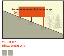 Comment construire sa propre maison comment construire for Construire une 2eme maison sur son terrain